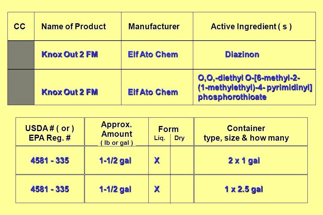 O,O,-diethyl O-[6-methyl-2-